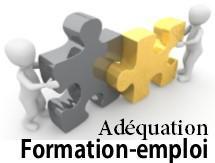 Adéquation formation-emploi