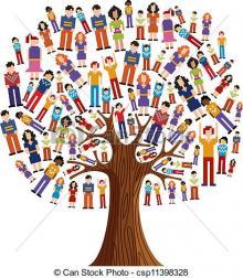 arbre diversite humaine