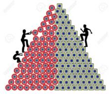 Illustration des inégalités sociales et éducatives