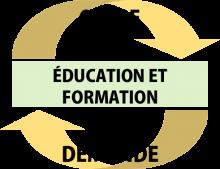 Offre et demande en éducation et formation des adultes